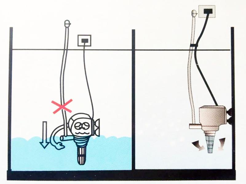 ปั๊มน้ำ sonic รุ่น ap1600